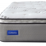 A brief introduction to the box springs mattress design