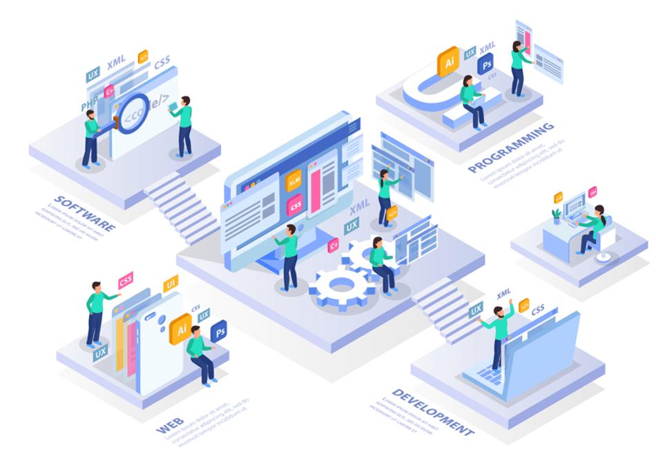 Digital design for business grow